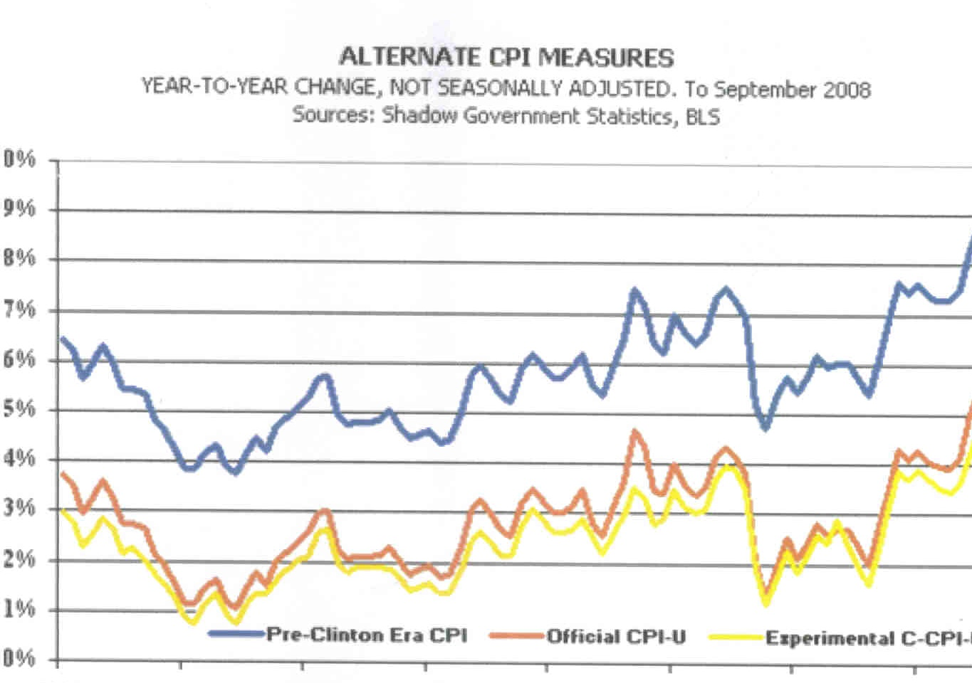 cpi-real-us-01-sept-08.jpg